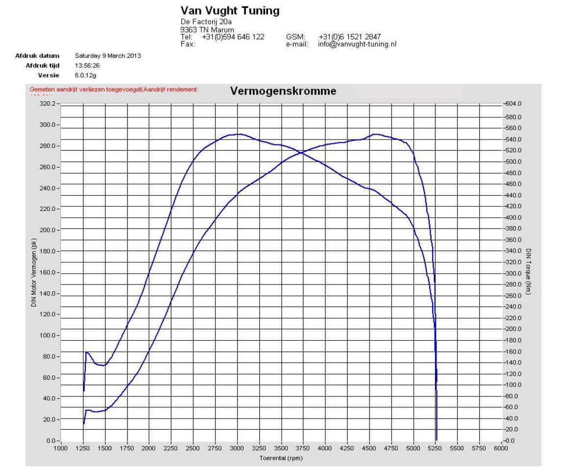 VW 1.9 TDI PD CNC Stage-3 Dyno