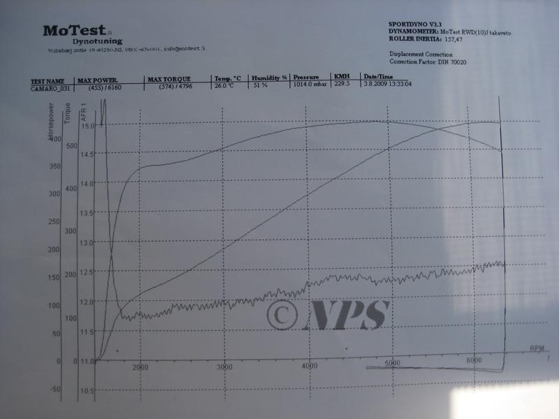 LT1 383cid